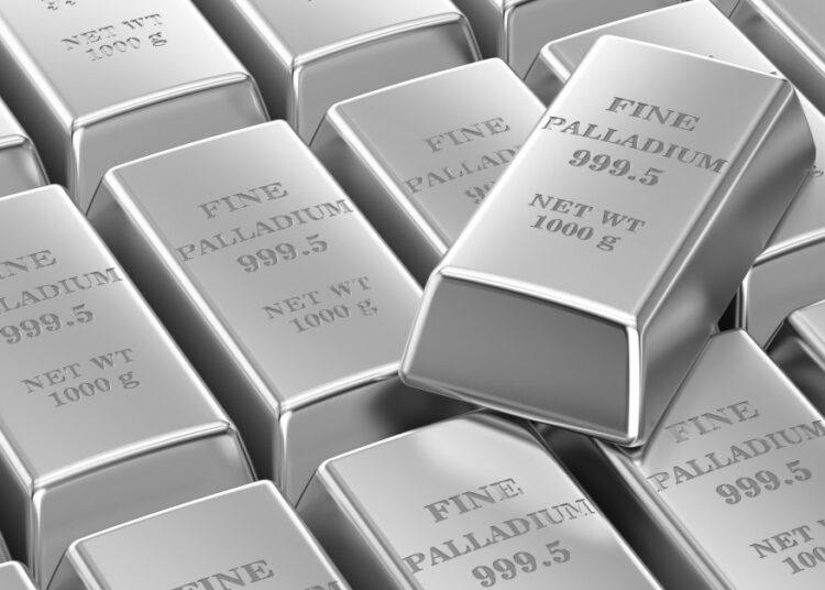 Daily Updates | News, Forex, CFDS, Spot Metals, Indices ...