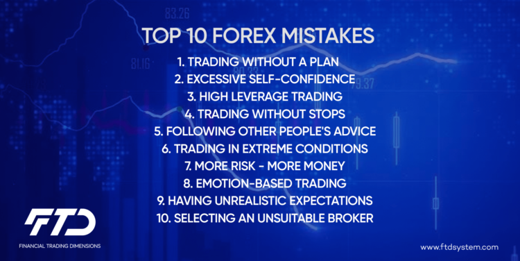 10 Forex mistakes to avoid to reduce potential loses.